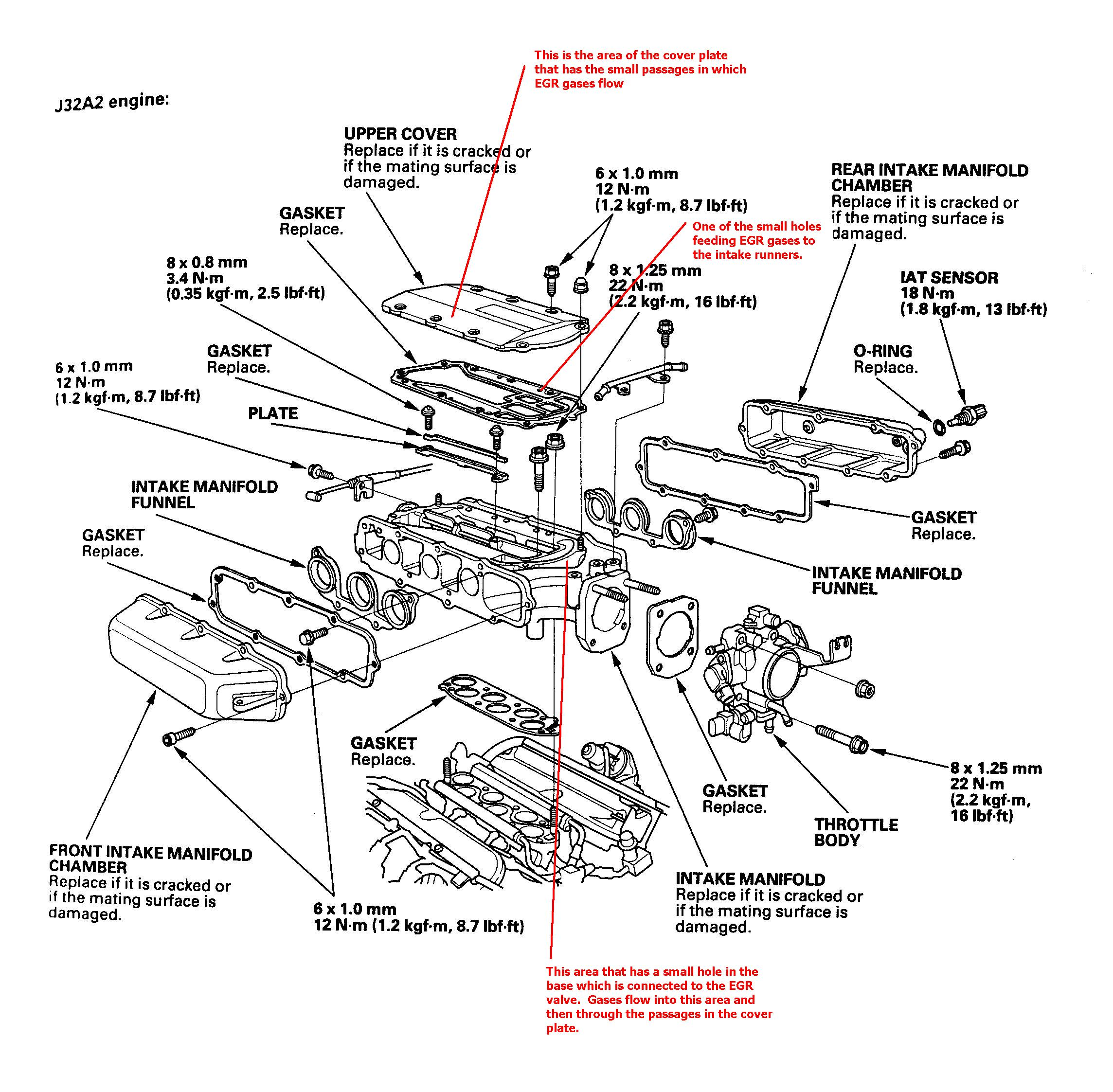 Page3 likewise 2002 Acura Tl Type S Oxygen Sensor Wiring Diagram also Civic Del Sol Fuse Panel Printable Copies Fuse Diagrams Here 1966666 in addition RepairGuideContent in addition Showthread php. on 2000 acura tl exhaust system